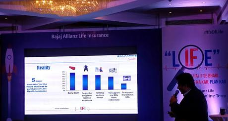 Bajaj Allianz Life Insurance Etouch Online Term And Health
