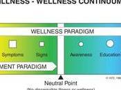 Wellness Jiva Health Coaching Institute