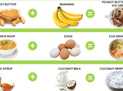 Easy Two-Ingredient Recipes Weight Loss