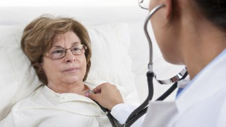 Congestive Heart Failure – Causes, Symptoms and treatment