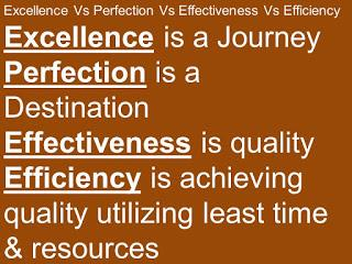 Excellence Vs Perfection Vs Effectiveness Vs Efficiency