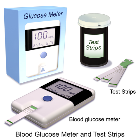 How to Manage Blood Sugar Level In Ayurveda-Diabetes herbal Remedies