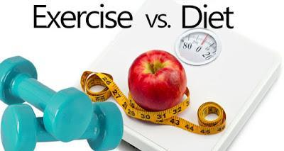 Gastric Bypass Surgery vs Diet and Exercise: What is Good for Obesity