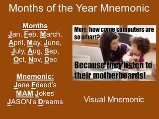 Remember Months of the Year Mnemonic List