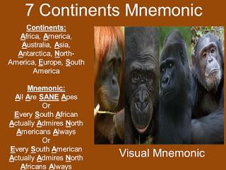 Remember Seven Continents Of The World Using Mnemonics