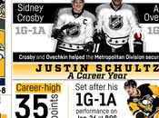 Game Predators Penguins 01.31.17