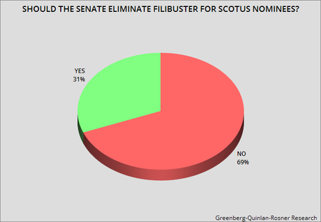 senate filibuster research paper