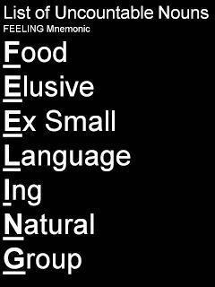Life Skills Keywords Phrases Examples List