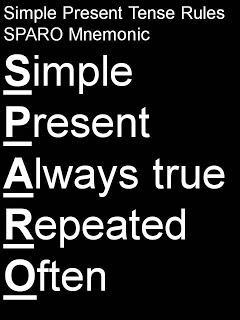 Rules of Simple Present Tense