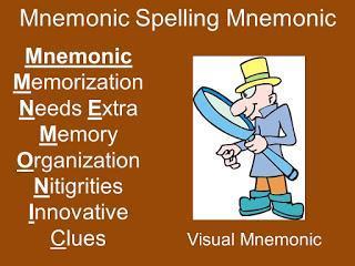 Mnemonic for Spelling Mnemonic