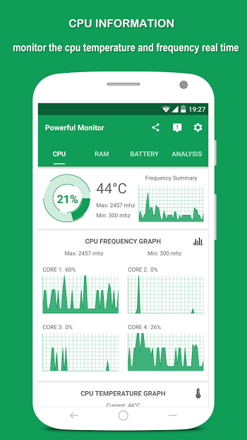 Powerful System Monitor v5.7.1 APK