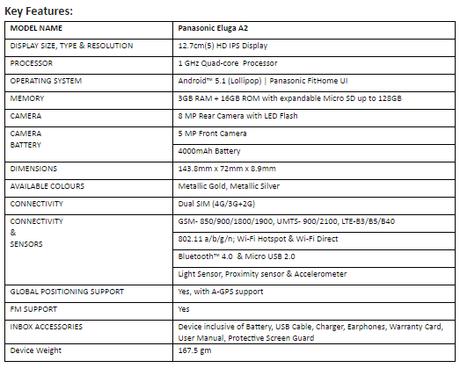 Panasonic Eluga A2 Specifications