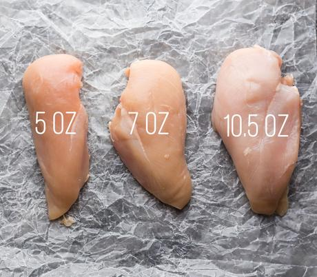 chicken breast sizes copy