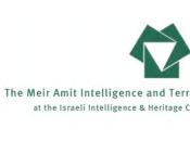 Palestinian Terrorism Against Israel, 2016