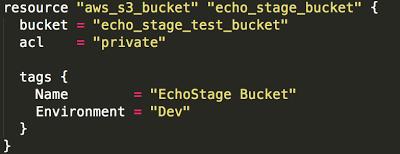 How to create AWS - s3 bucket using terraform