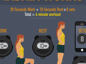 Tabata: Explosive Efficient Workout