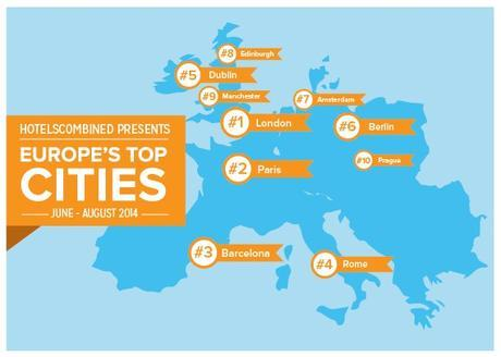 Top European destinations that tourists omit