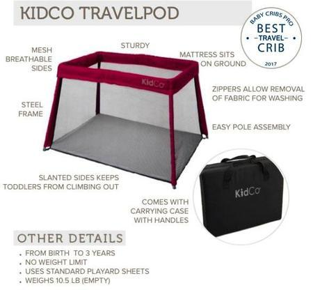 KidCO best travel crib
