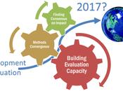 Economic Reform Feature Service Article: Development Evaluation Inflection Point