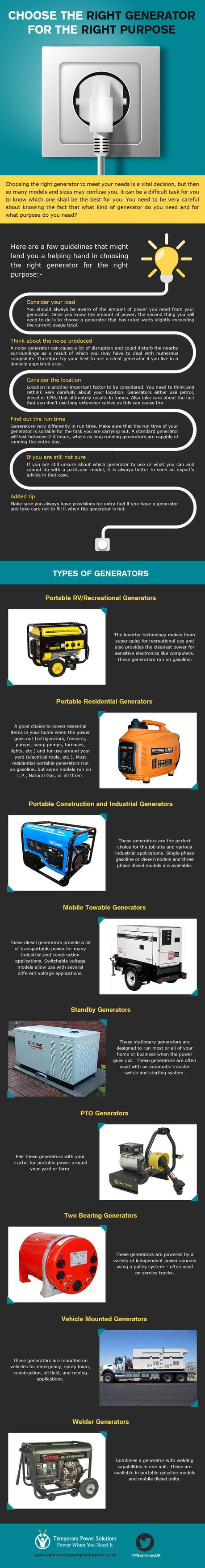 Choose the Right Generator for the Right Purpose [Infographic]