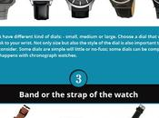 Points Remember Before Purchasing Watches
