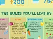 From Vegan Paleo: Choose Your Dieting Adventure