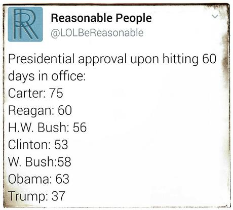 After 60 Days Trump Is Still The Prez With Lowest Approval