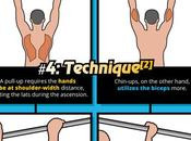 Pull-Ups Chin-Ups: Comprehensive Comparison Beginners