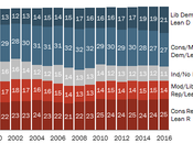 Population Trend That Bodes Well Democrats