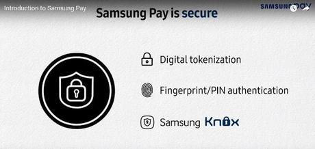 So what is Samsung Pay? How is it different from other digital payment solutions?