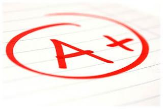 A Quick and Easy Way to Decrease the Complaints You Get About Writing Scores