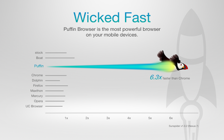 Puffin Browser Pro- screenshot
