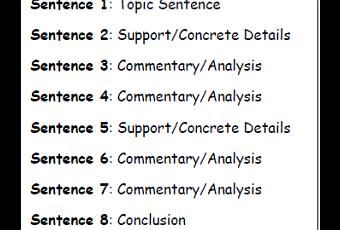 Five-Paragraph Essay/Transcript