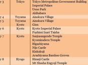 Itinerary Budget: Tokyo Hiroshima