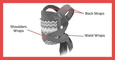 277931eadb5 Infantino Sash Wrap and Tie Baby Carrier Description
