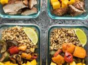 Jerk Chicken Meal Prep Lunch Bowls