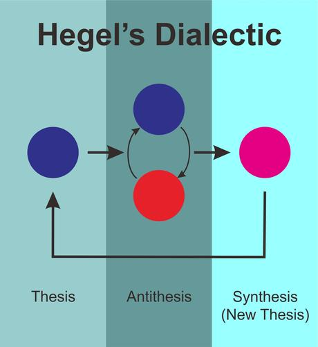 Synthesis   Define Synthesis at
