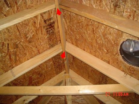Proper installation and use of T-T-Y Bolts - Fel-Pro Only