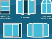 Window Replacement Basics: Search Better