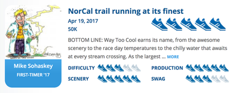 The 28th Way Too Cool 50K