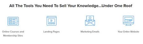 Easily Market, Sell, and Deliver Your Content Online With Kajabi