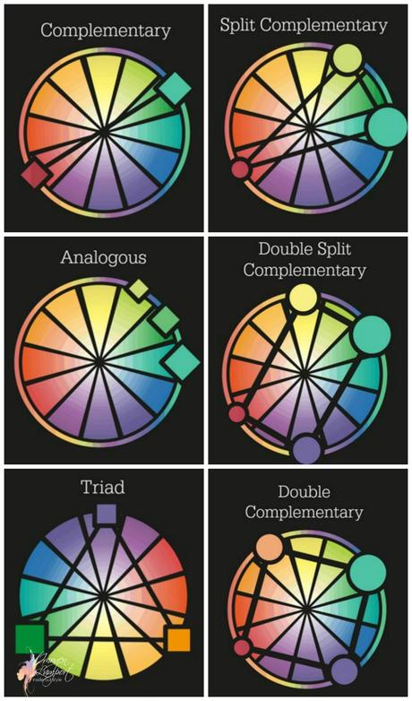 How to Use a Colour Wheel to Create Outfits