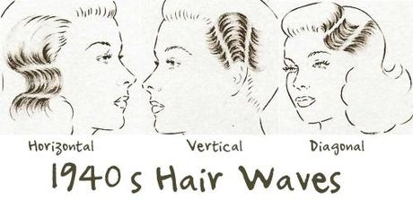 1940s-Hairstyle-tutorial---waves---types