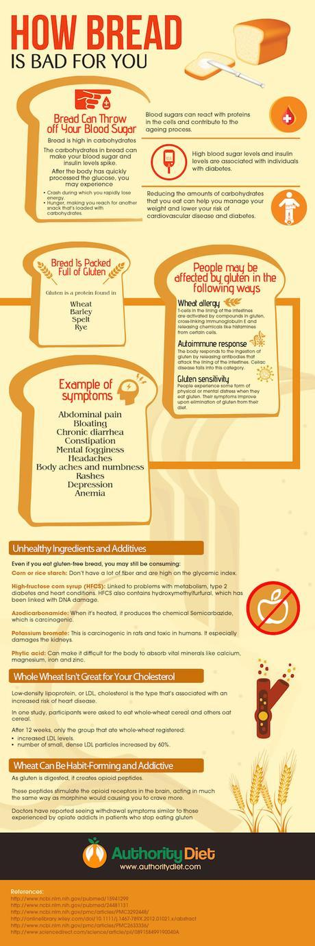 why bread is bad for you infographic