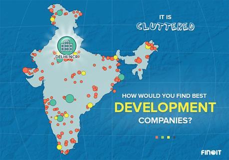 Step-by-Step Guide: To Identify and Hire Best Web and Mobile App Development Companies in India