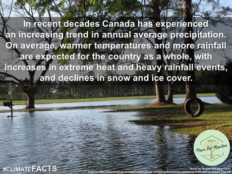 Climate Facts Canada Flooding Rainfall