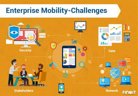 Top 15 Enterprise Mobility Challenges Businesses Must Address for Successful Implementation