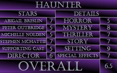 Movie Reviews 101 Midnight Horror – Haunter (2013)
