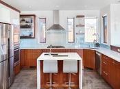 Best Ways Transforming Your Kitchen