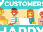 Ways Make Your Customers Happy [Infographic]